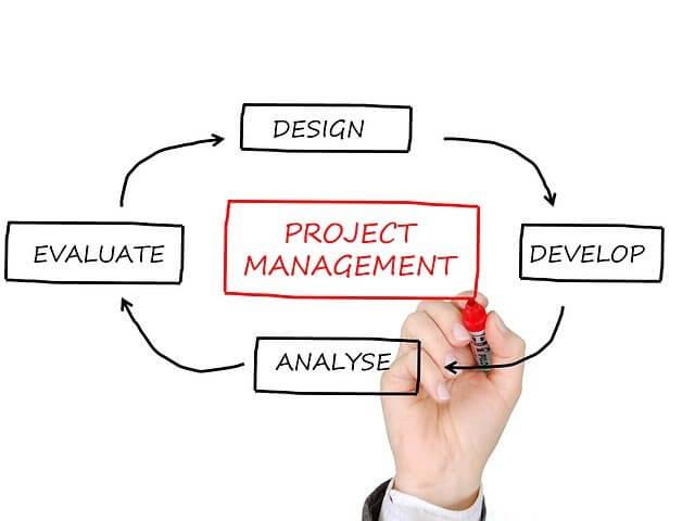 Liiketoiminnan suunnittelu